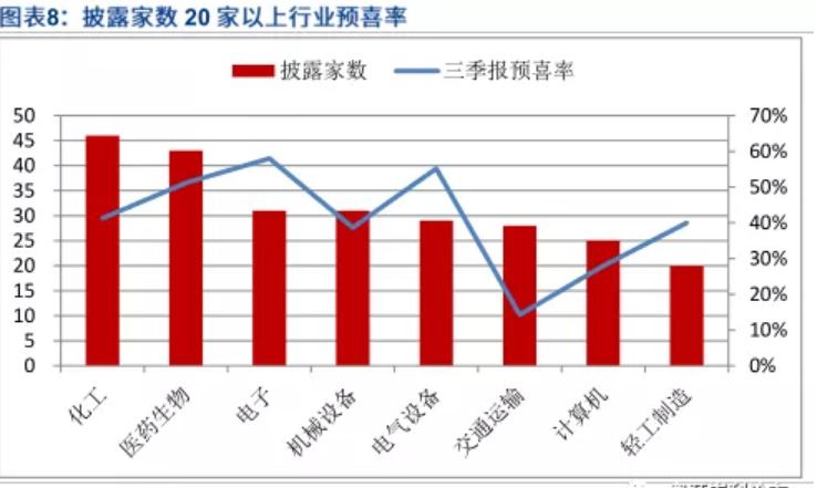 数据来源:粤开证券研报